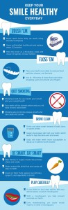 Healthy Smile Infographics