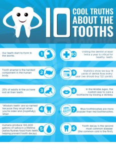 Tooths Infographics